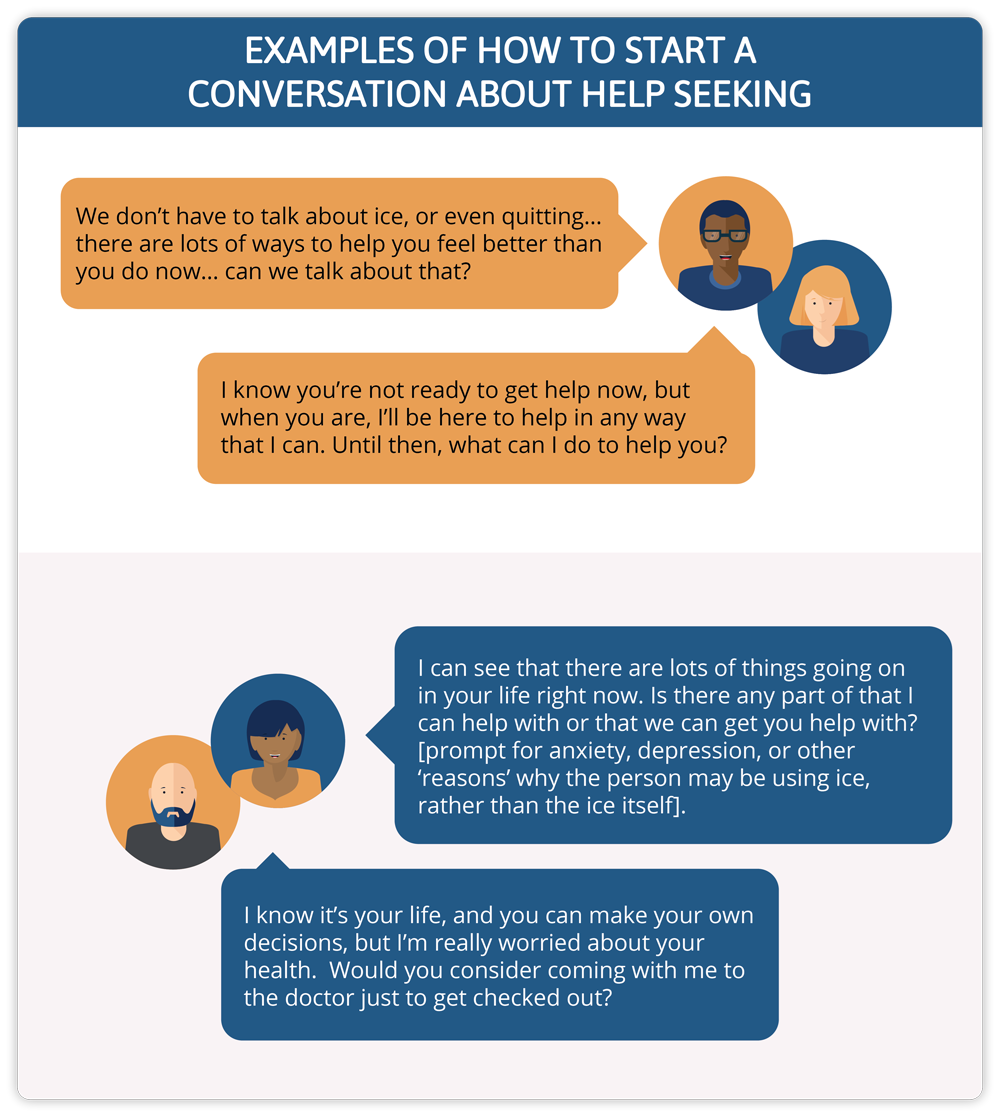 Examples of how to start a conversation about help seeking with a loved one who is using crystal methamphetamine. Examples include